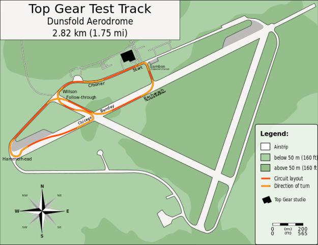 TopGear Test Track